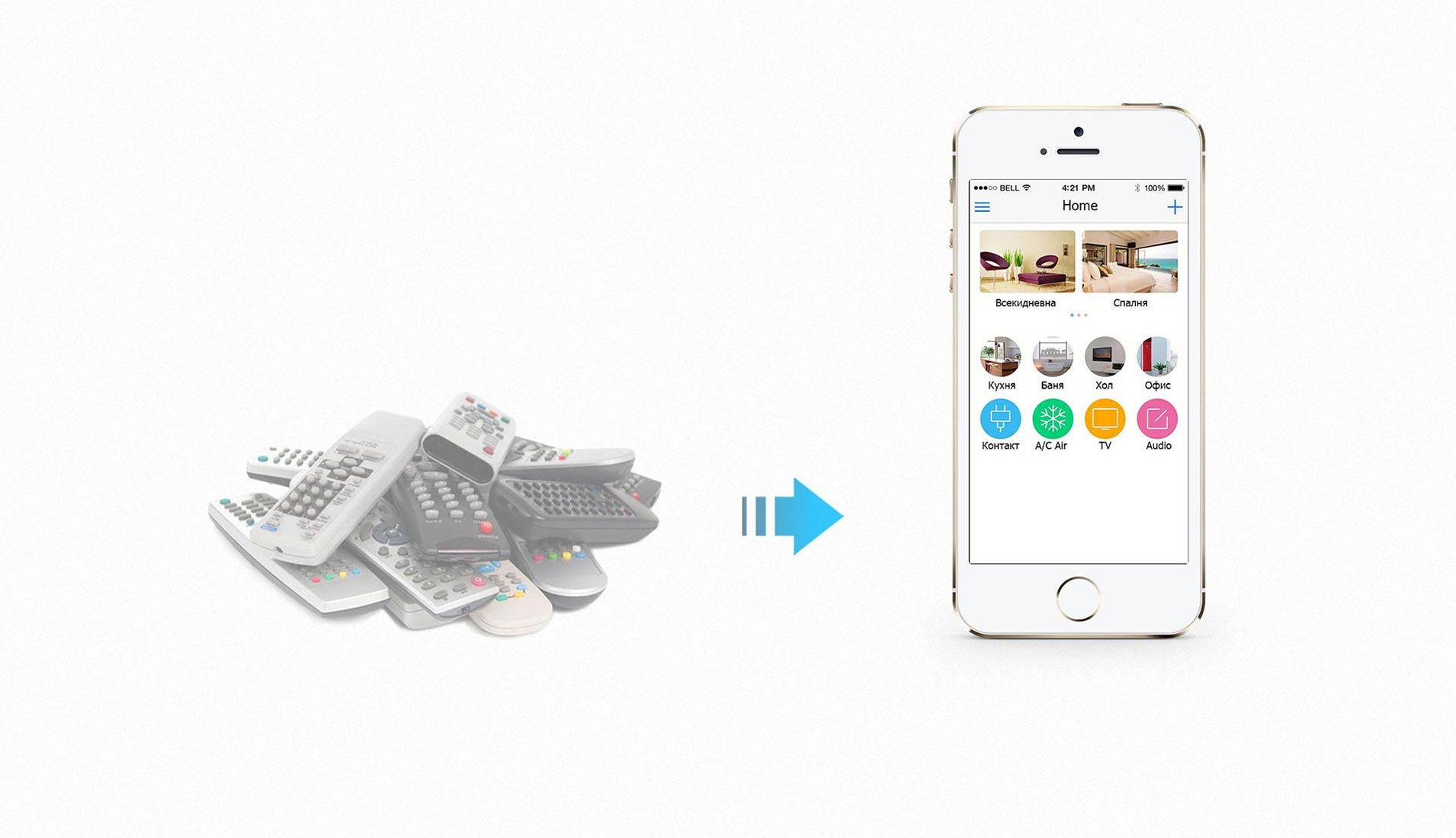 BroadLink RM PRO - 3G контрол и управление от мобилния телефон